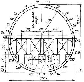 Поперечное сечение натяжной камеры для четырех эскалаторов