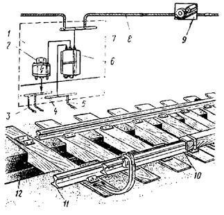 Схема питания электроэнергией контактного (третьего) рельса