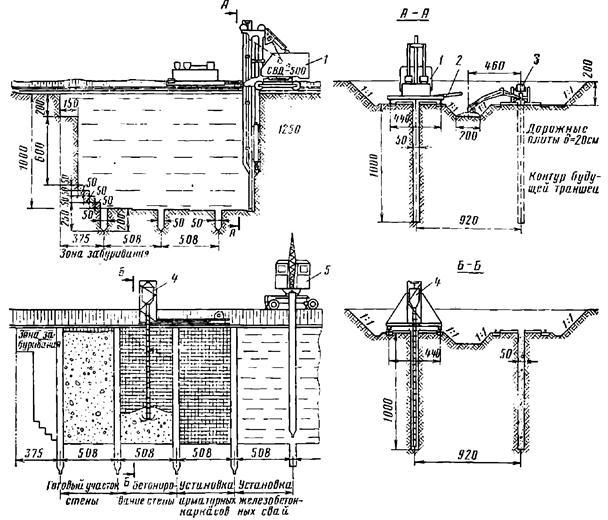 Сооружение стен тоннелей метрополитена траншейным способом с применением раствора бентонитовой глины