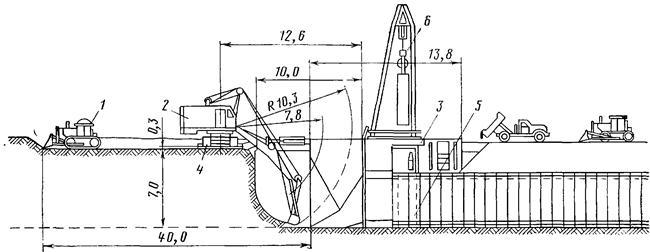 Сооружение тоннелей с цельносекционной обделкой щитовым способом