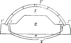 Схема последовательности работ по сооружению односводчатой станции