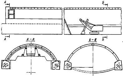 Схема работ по сооружению односводчатой станции горным способом