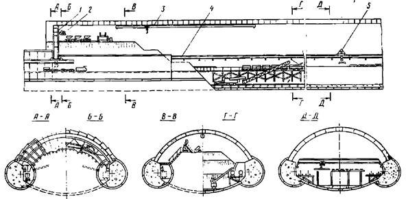 Схема сооружения односводчатой станции механизированным способом