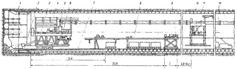 Схема сооружения станционного тоннеля щитом без применения опережающей штольни