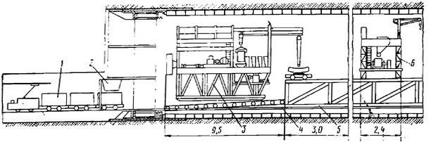 Схема сооружения станционного тоннеля щитом с применением сквозной штольни