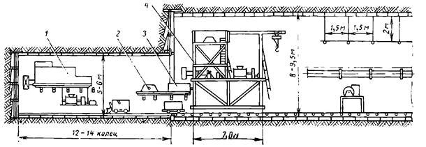 Схема сооружения станционного тоннеля по способу пилот-тоннеля