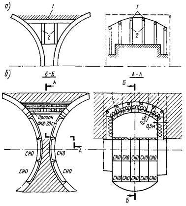 Схема сооружения проема в неустойчивых породах
