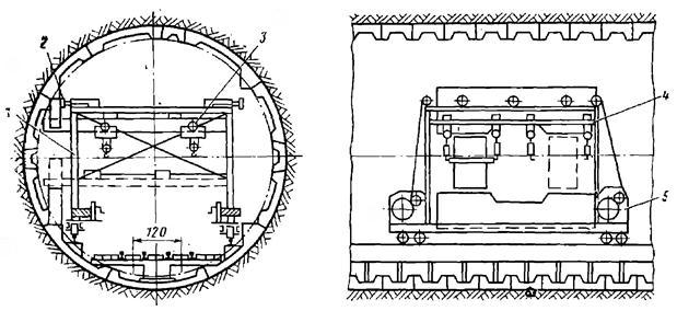Схема механизации работ по усилению проемных участков станции