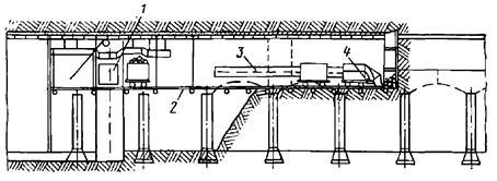 Схема организации транспортных работ в среднем тоннеле