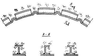 Закрепление стальной изоляции в сооружаемой обделке