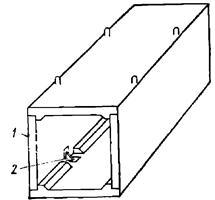 Схема объемной секции
