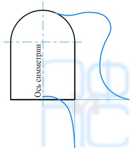 Распределение напряжений по контуру сводчатой выработки