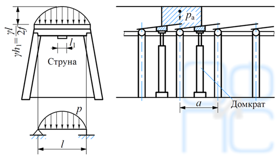 Электроакустический способ определения напряжения в элементе крепи