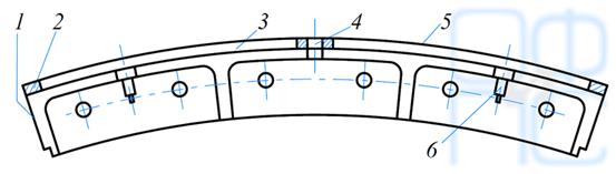 Измерительный тюбинг ЦНИИСа