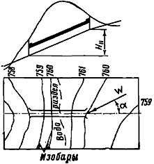 Факторы вызывающие естественную тягу воздуха в тоннеле