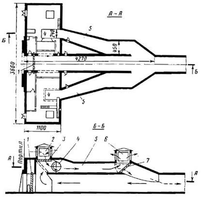 Вентиляционная установка Моффатского тоннеля