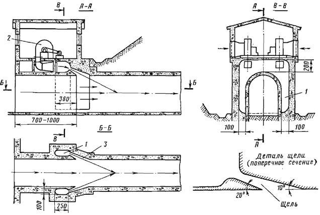 Портальная установка для вентиляции тоннеля по системе Саккардо