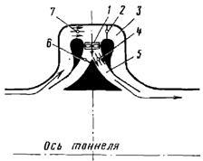 Реверсивная вентиляционная установка в тоннеле