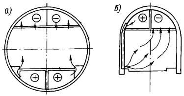 Сечения тоннелей с поперечной вентиляцией
