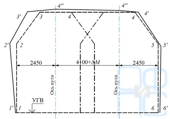 Увеличение габарита двухпутного тоннеля на кривой