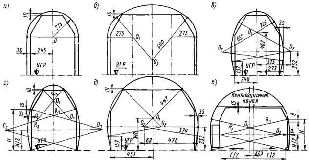 Внутреннее очертание обделок транспортных тоннелей