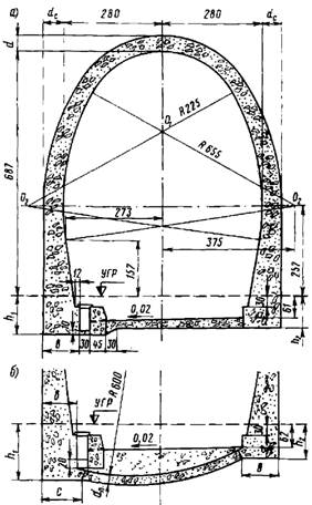 Обделки однопутных железнодорожных тоннелей с односторонними лотками
