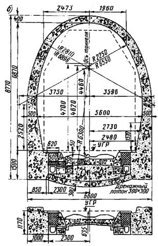 Обделка однопутного железнодорожного тоннеля типа II
