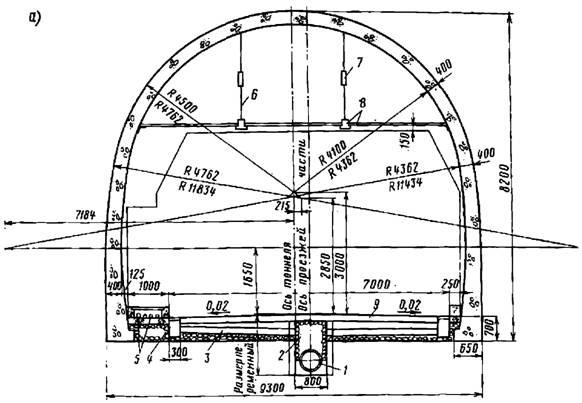 Обделка автодорожного тоннеля типа I