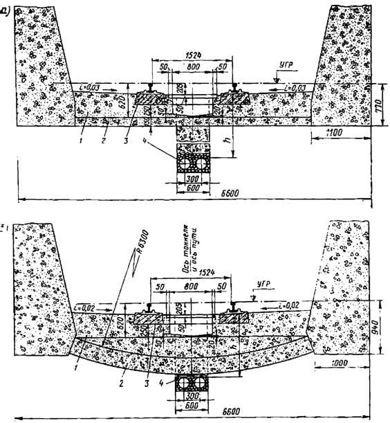 Водоотвод при железобетонном рамно-лежневом основании пути