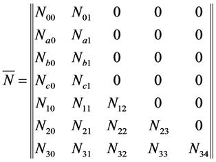 Матрица влияния N