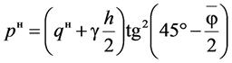 Горизонтальная равномерно распределенную нагрузка