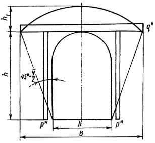 Схема к определению горного давления при сводообразовании