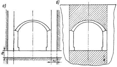 Схема опирания стен на породу при расчете по методу проф. С.С. Давыдова