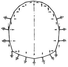 Расчетная схема обделки замкнутого очертания
