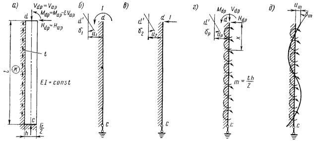 Смещения верхнего сечения гибкой вертикальной стены