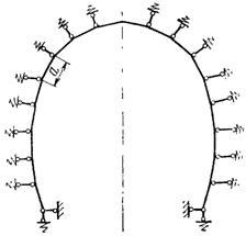 Расчетная схема обделки при расчете на ЭВМ