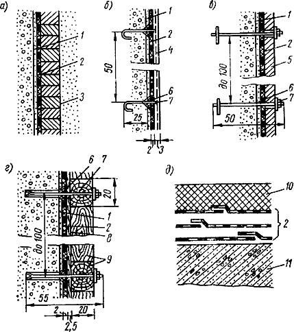 Конструкции оклеечной гидроизоляции из рулонных материалов