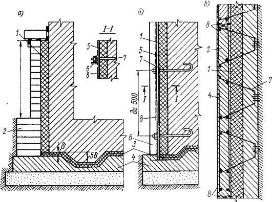 Конструкции литой асфальтовой гидроизоляции на стенах