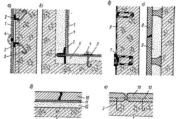 Конструкции монтируемой гидроизоляции напорных граней