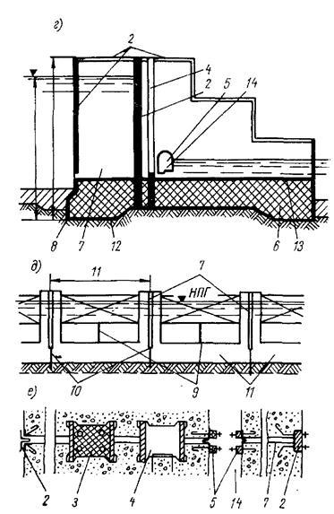 Типы деформационных швов массивных гидросооружений