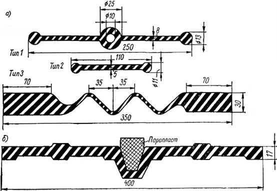 Профильные ленты для уплотнения деформационных швов