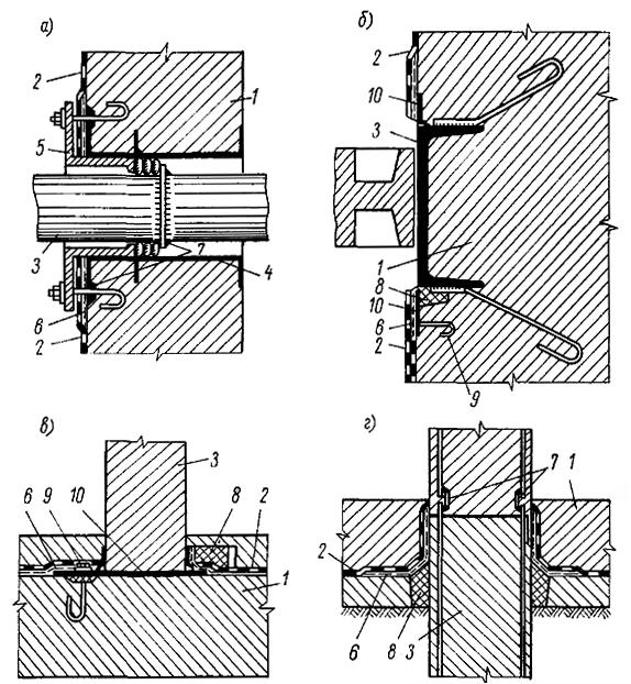 Сопряжение гидроизоляционных покрытий с закладными деталями, сваями и трубами