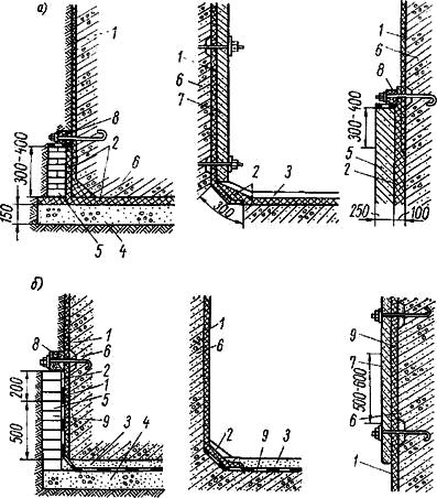 Сопряжения гидроизоляционных покрытий разных видов