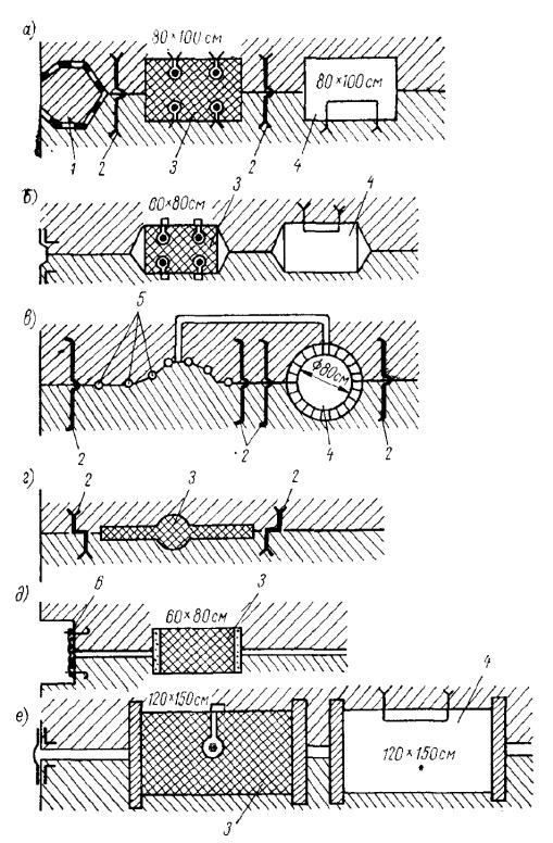 Примеры уплотнений деформационных швов массивных гидросооружений в районах с суровым климатом