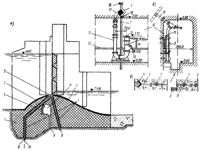 Схема устройства автоматических асфальтовых шпонок