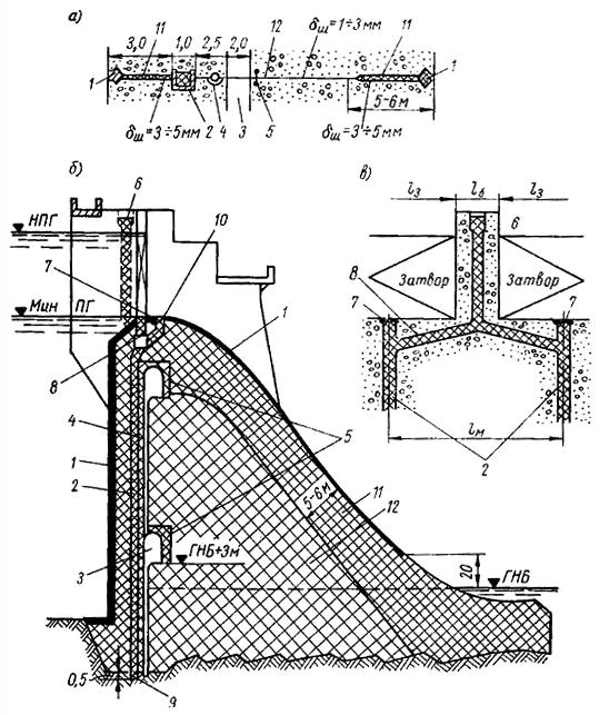 Уплотнение шва водосливной плотины асфальтовой шпонкой с компенсирующими и напорными колодцами