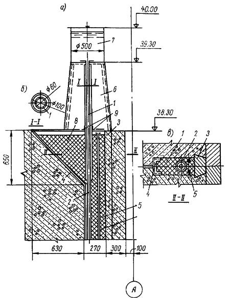 Уплотнение деформационного шва асфальтовой шпонкой с гидравлическим компенсатором