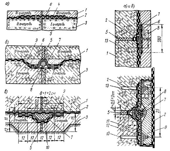 Уплотнения деформационных швов в основании подземных сооружений и на вертикальных участках