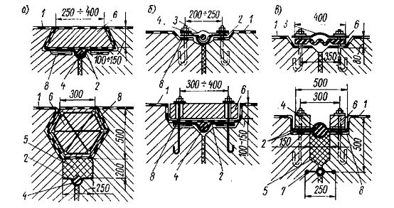 Поверхностные уплотнения деформационных швов сооружений