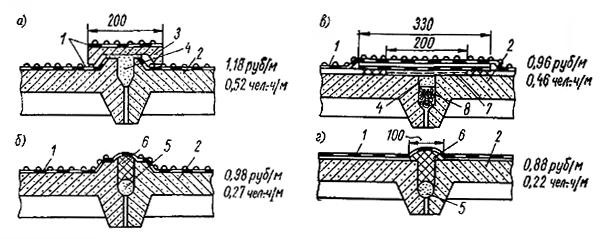 Способы уплотнения швов в железобетонных крышах